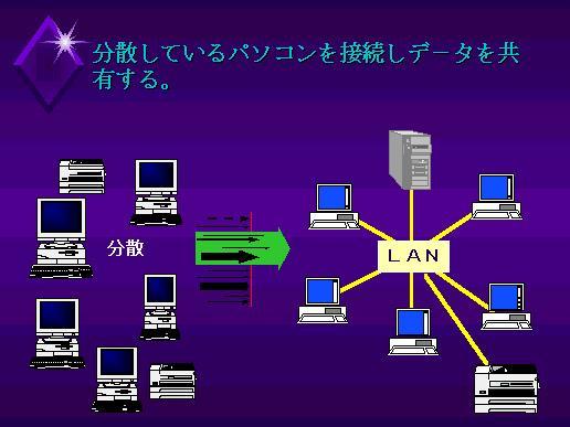分散したPCを接続しDATAを共有
