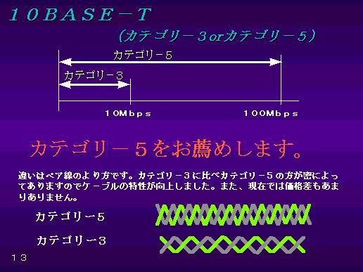 10BASE-T(カテゴリー3or5)