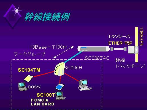 幹線接続例